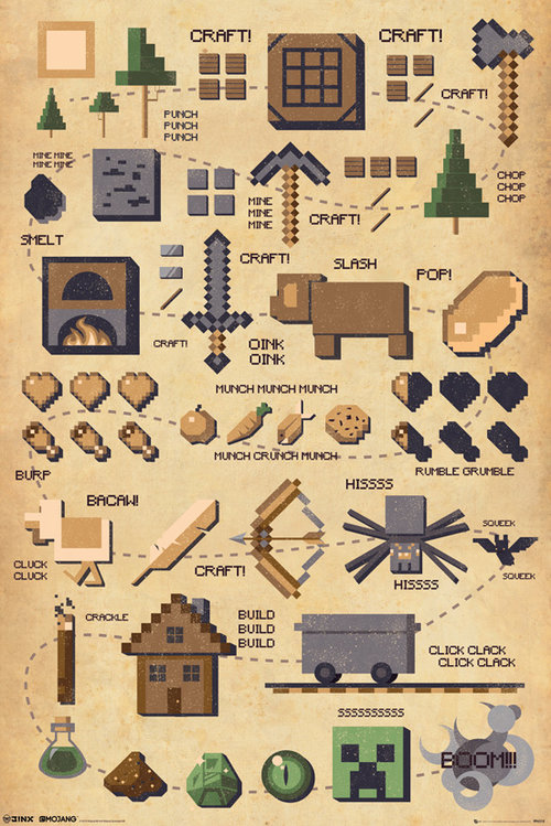 Póster Minecraft Pictograph
