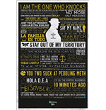 Póster Breaking Bad - Typographic - 61X91,5 Cm